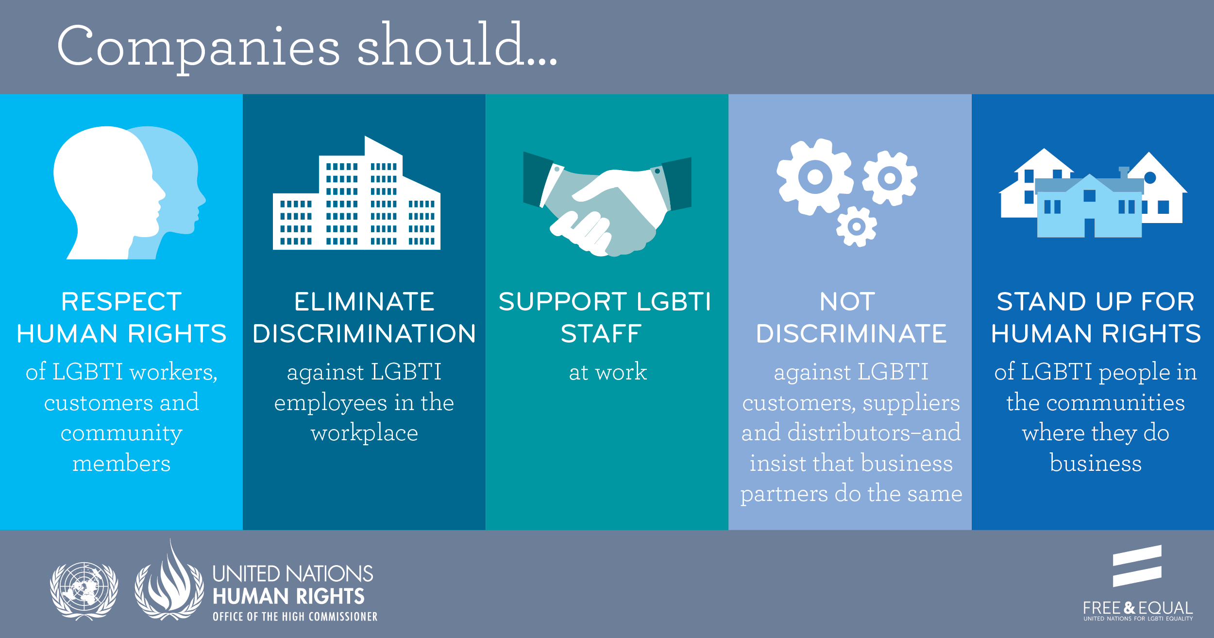 Graphic showing five standards of conduct for business: respect the human rights, eliminate discrimination, support LGBTI staff at work, prevent human rights violations and stand up for the human rights of LGBTI people.